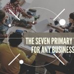 The Seven Primary Tasks For Any Baltimore Business Team